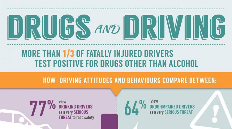 Guide to Drug Driving – Knowing the Facts